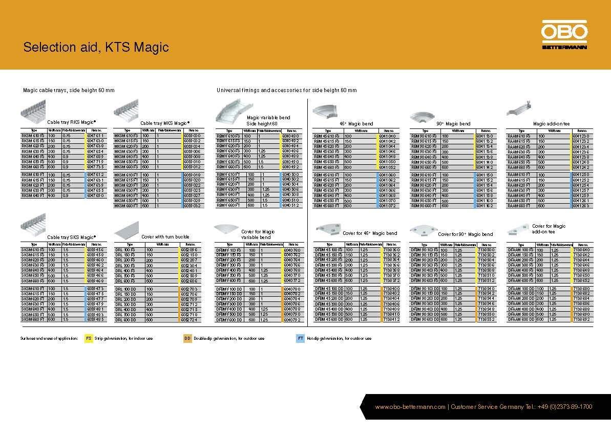 Guía de Selección de Sistemas de Bandejas Portacables KTS Magic®