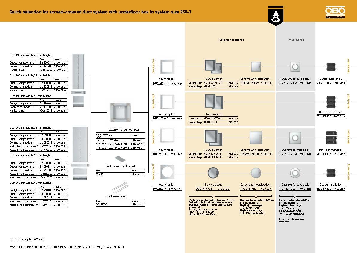 Guía de Selección de Sistemas de Canalización Bajo Suelo 250mm